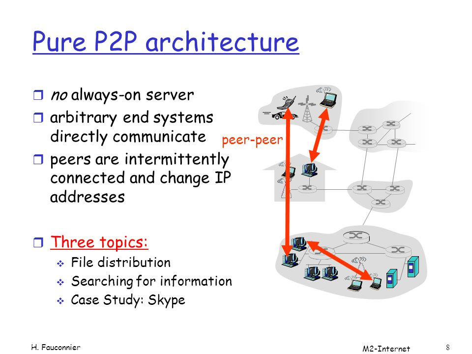 Pure P2P architecture no always-on server