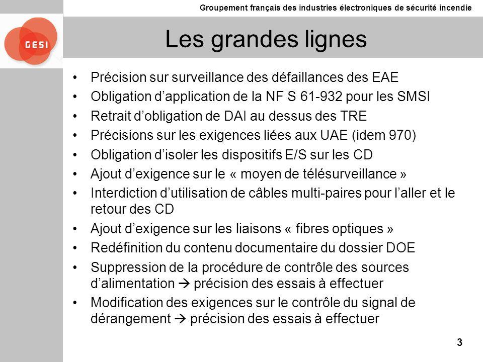 Les grandes lignes Précision sur surveillance des défaillances des EAE