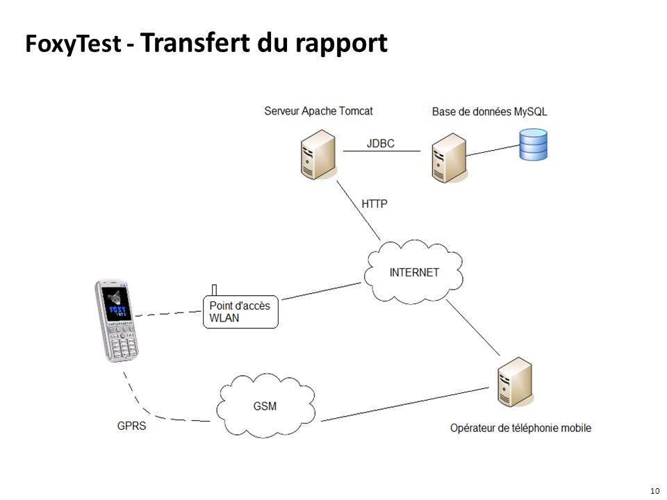 FoxyTest - Transfert du rapport