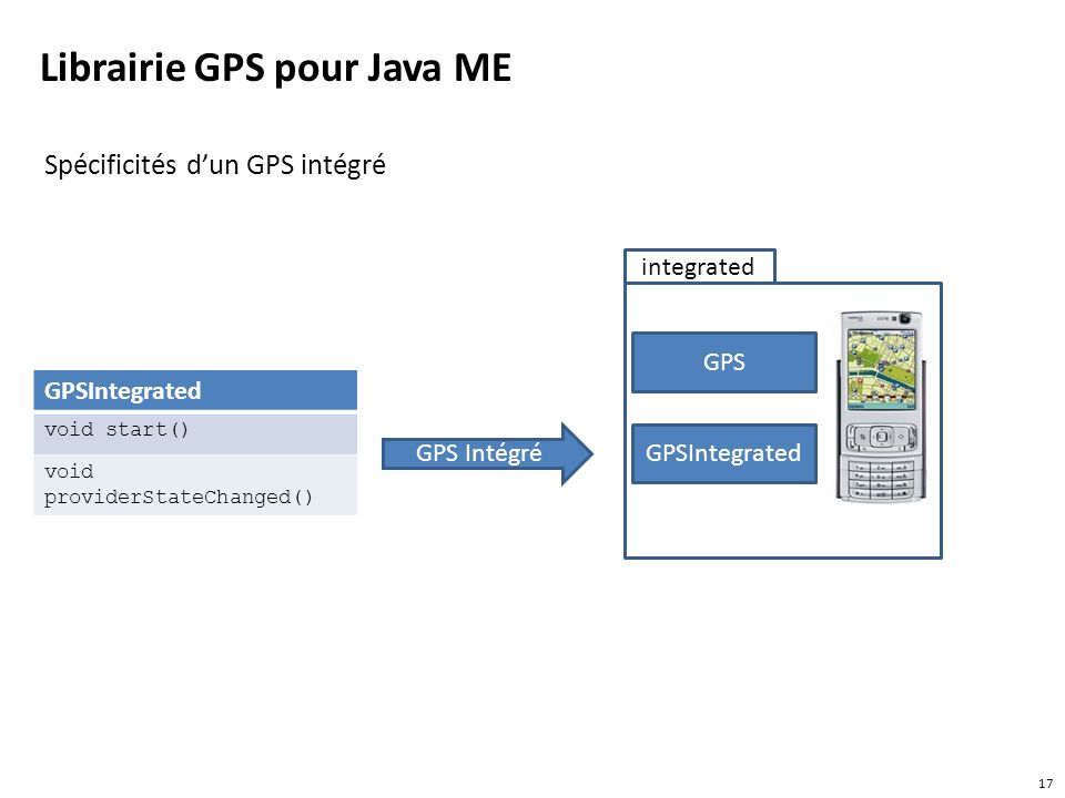 Librairie GPS pour Java ME