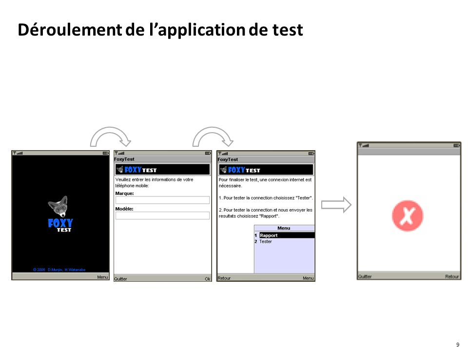 Déroulement de l'application de test
