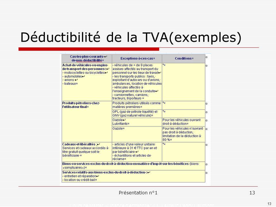 Déductibilité de la TVA(exemples)