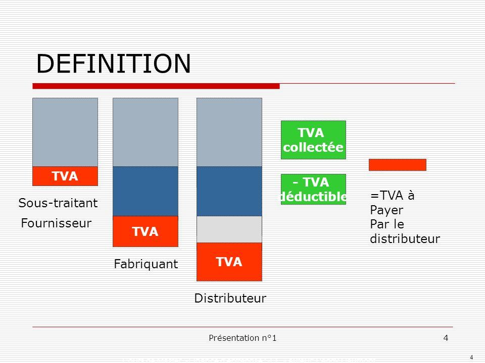 DEFINITION TVA collectée TVA - TVA déductible =TVA à Sous-traitant