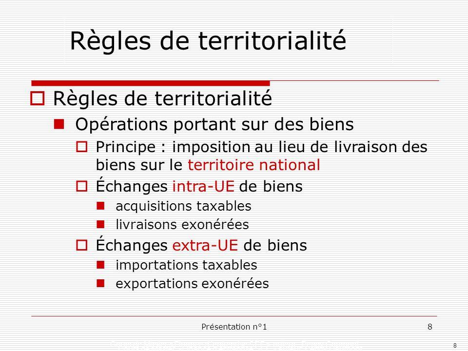 Règles de territorialité