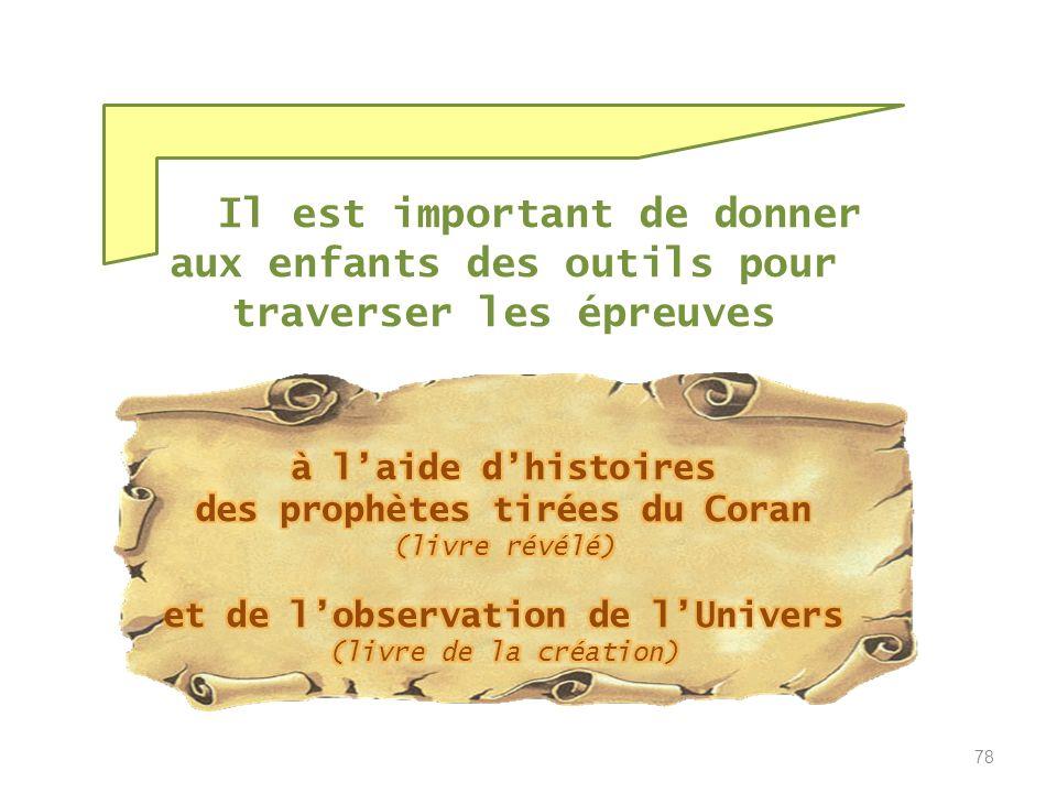 des prophètes tirées du Coran