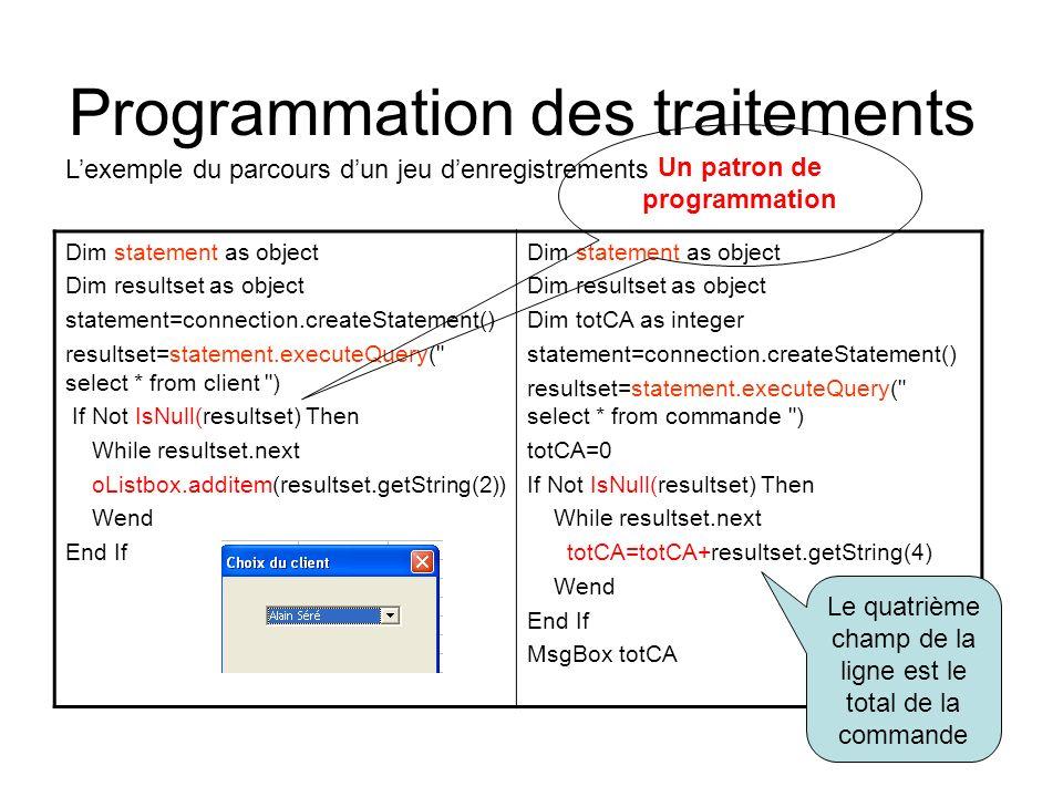 Programmation des traitements
