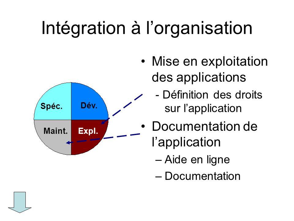 Intégration à l'organisation