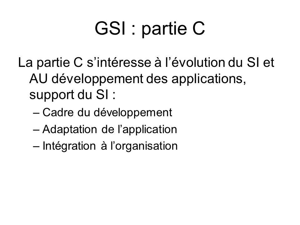 GSI : partie C La partie C s'intéresse à l'évolution du SI et AU développement des applications, support du SI :