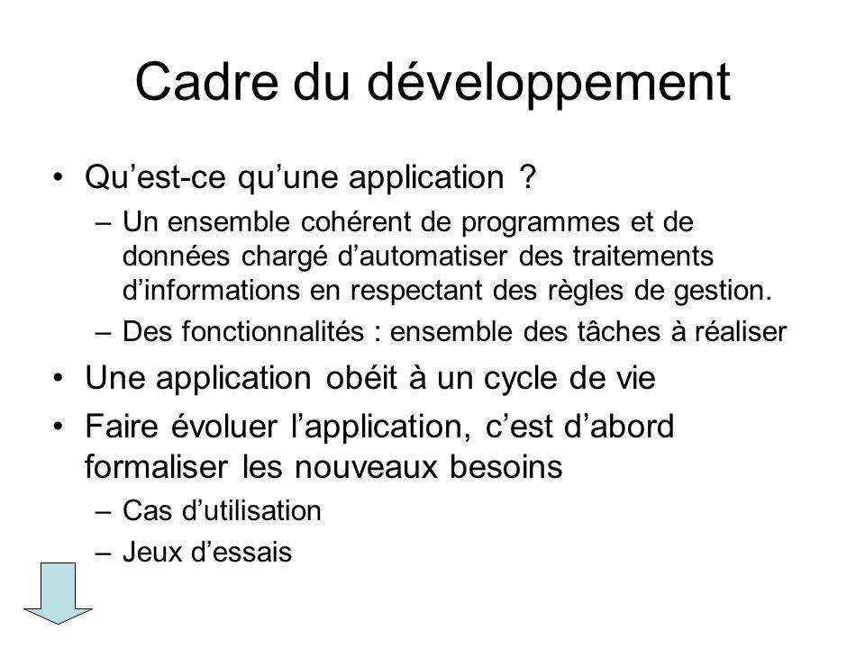 Cadre du développement