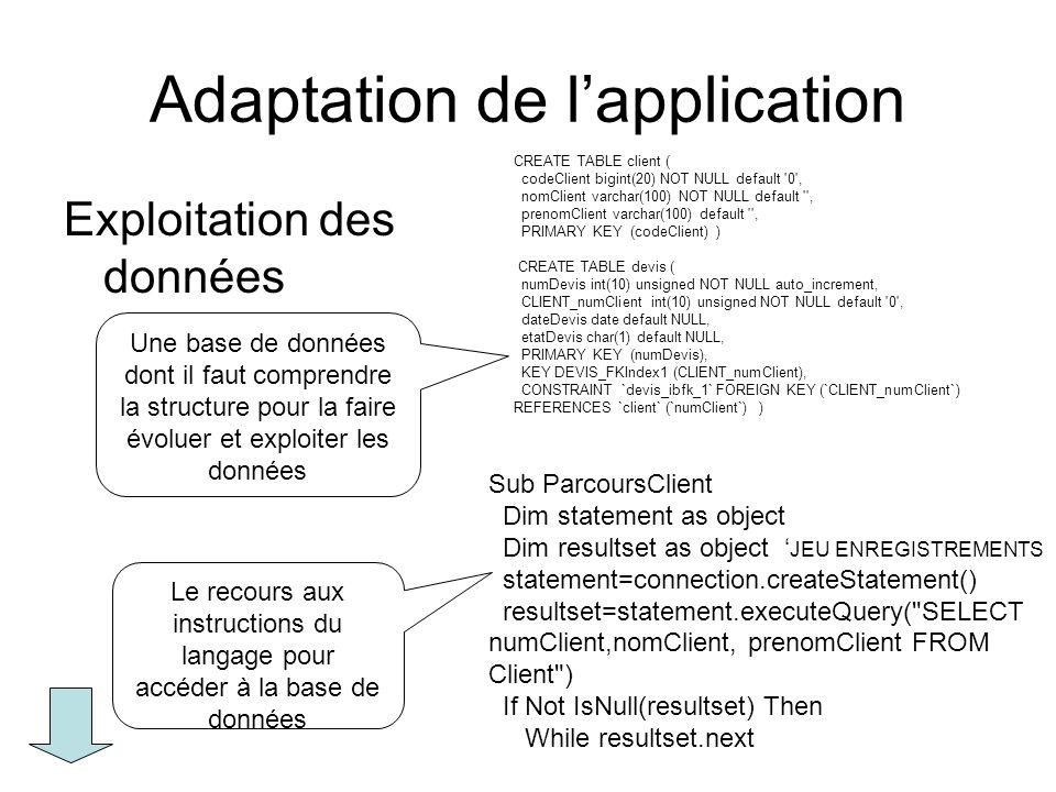 Adaptation de l'application