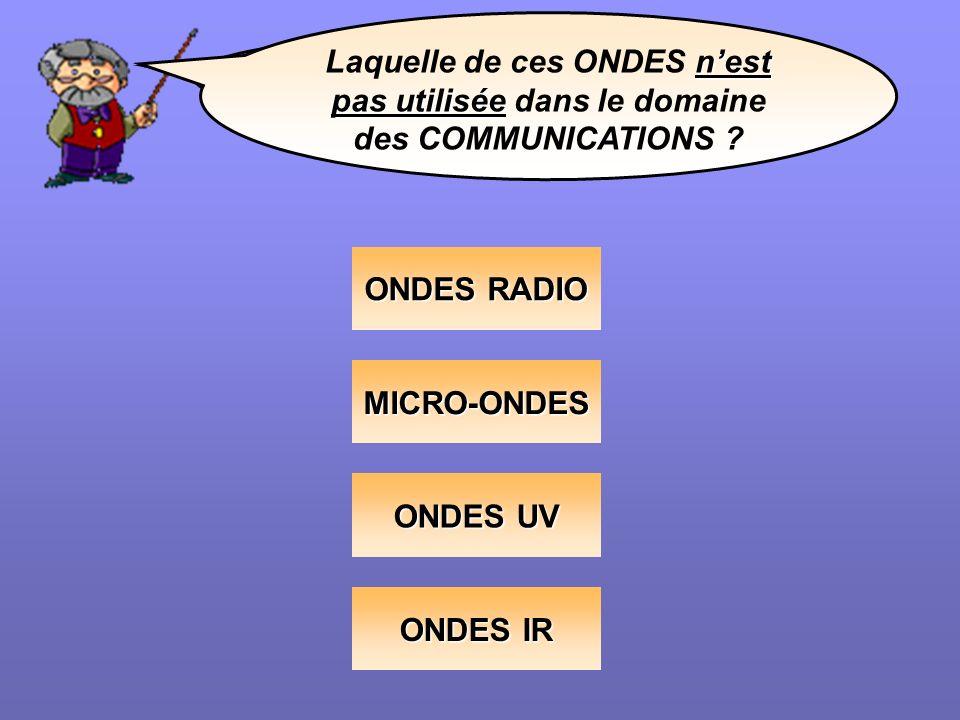 Laquelle de ces ONDES n'est pas utilisée dans le domaine des COMMUNICATIONS