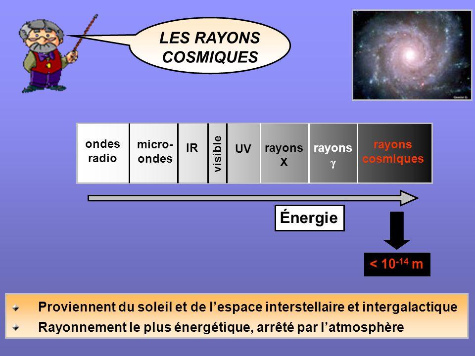 LES RAYONS COSMIQUES Énergie < 10-14 m