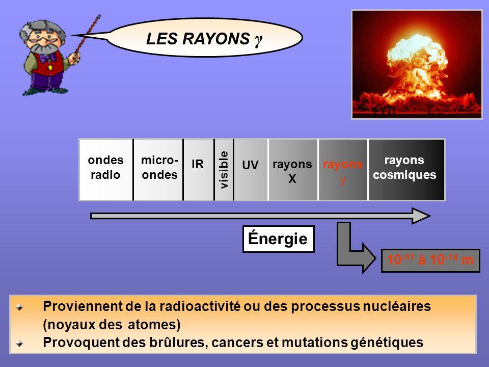 LES RAYONS γ Énergie 10-11 à 10-14 m