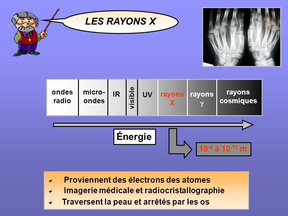 LES RAYONS X Énergie 10-8 à 10-11 m