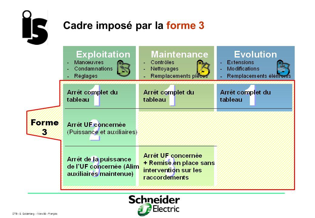 Cadre imposé par la forme 3