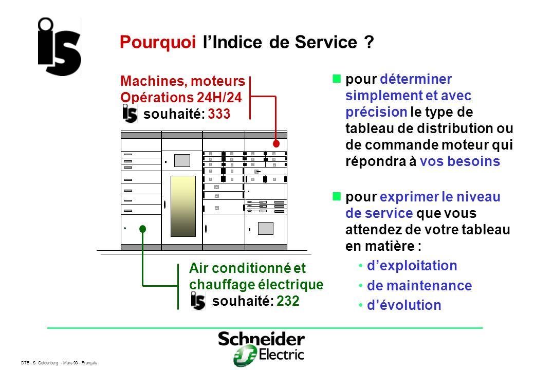 Pourquoi l'Indice de Service