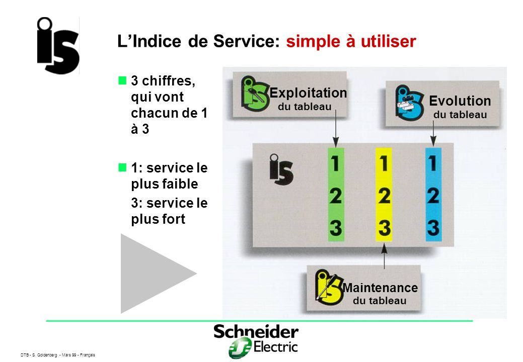 L'Indice de Service: simple à utiliser