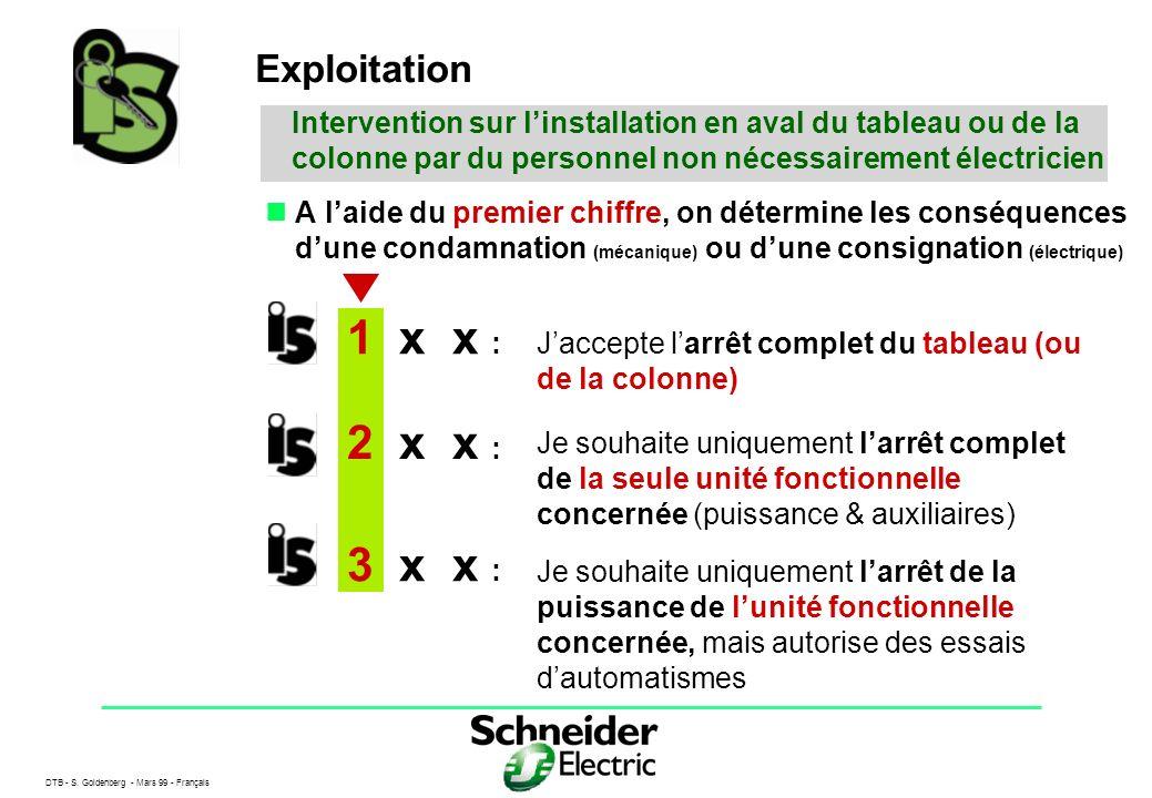 1 x x : 2 x x : 3 x x : Exploitation
