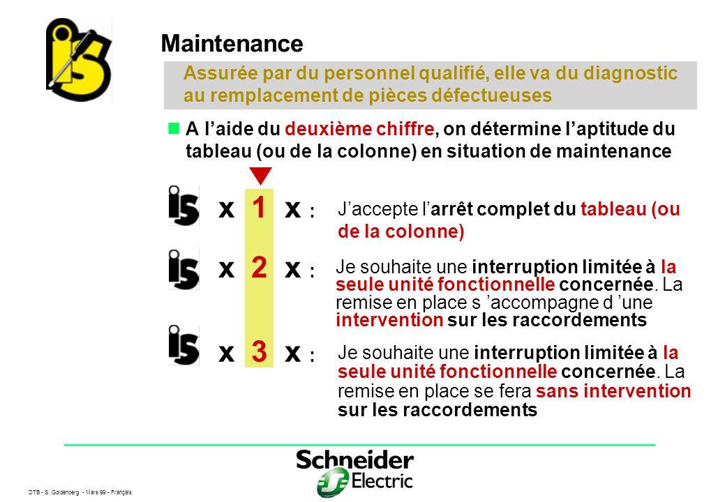 x 1 x : x 2 x : x 3 x : Maintenance