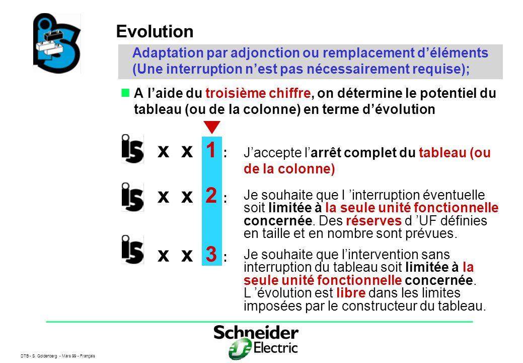 Evolution Adaptation par adjonction ou remplacement d'éléments (Une interruption n'est pas nécessairement requise);