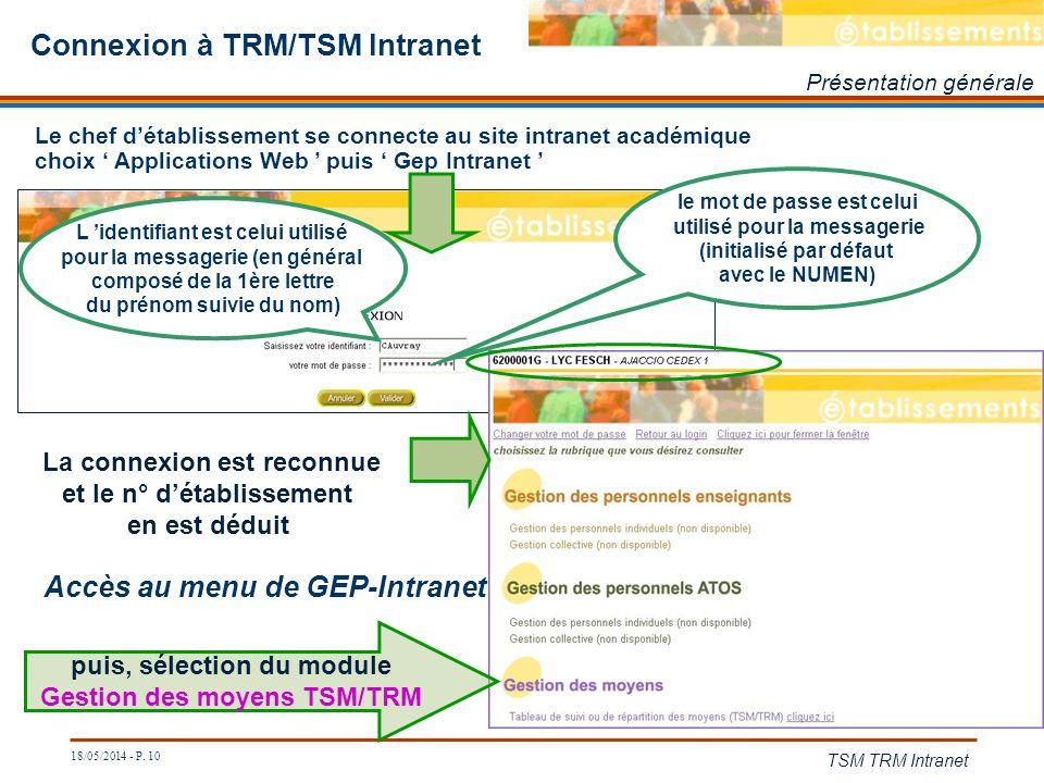 Connexion à TRM/TSM Intranet