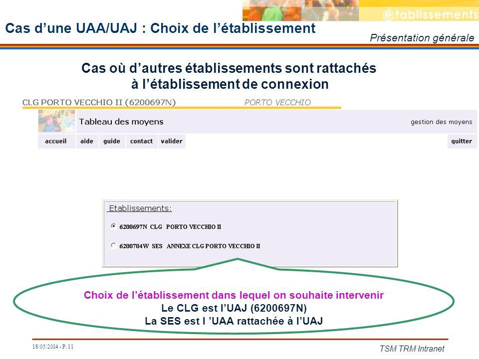 Cas d'une UAA/UAJ : Choix de l'établissement