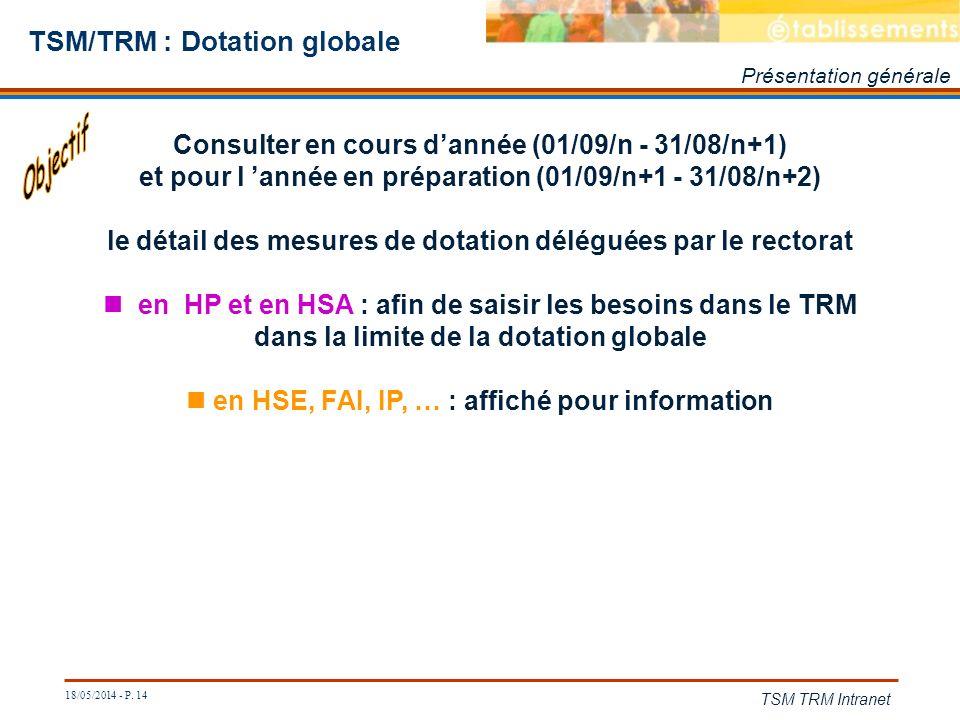 TSM/TRM : Dotation globale