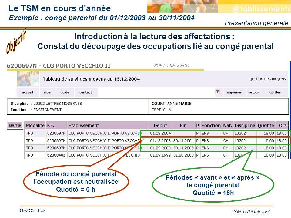Le TSM en cours d année Exemple : congé parental du 01/12/2003 au 30/11/2004