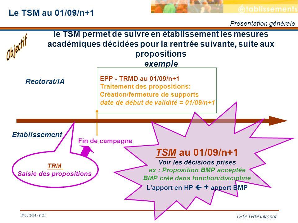 TSM au 01/09/n+1 Le TSM au 01/09/n+1