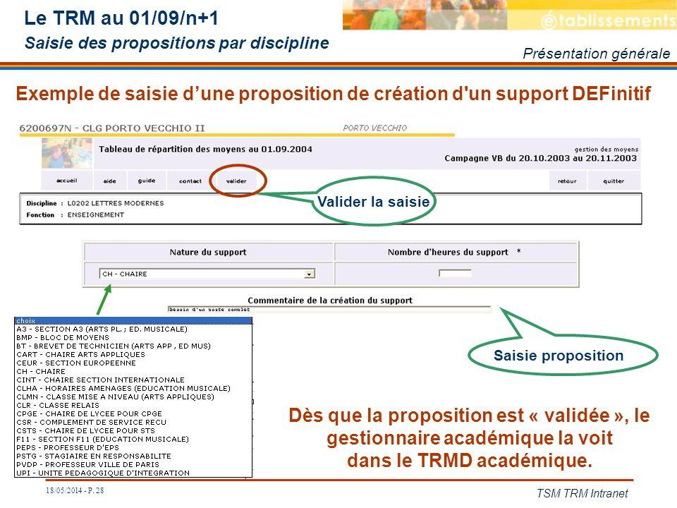 Le TRM au 01/09/n+1 Saisie des propositions par discipline