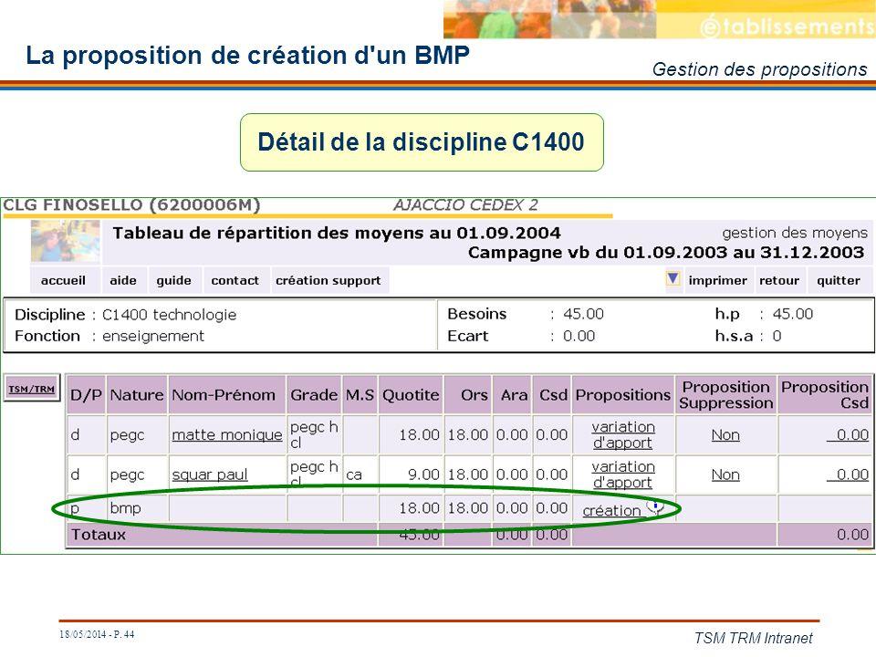 La proposition de création d un BMP