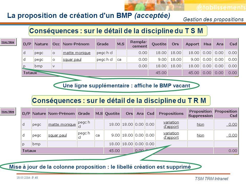 La proposition de création d un BMP (acceptée)