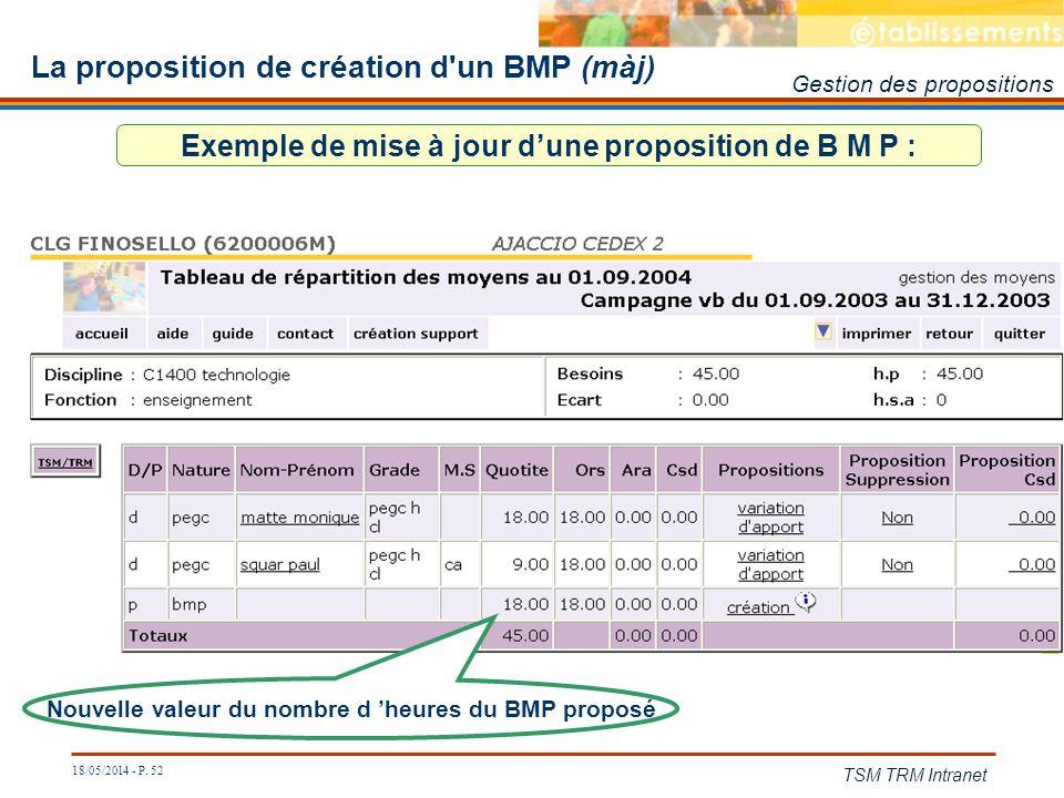 La proposition de création d un BMP (màj)