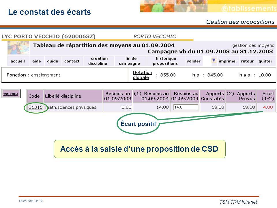 Accès à la saisie d'une proposition de CSD