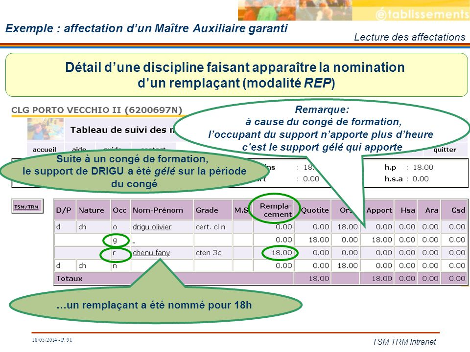 Exemple : affectation d'un Maître Auxiliaire garanti
