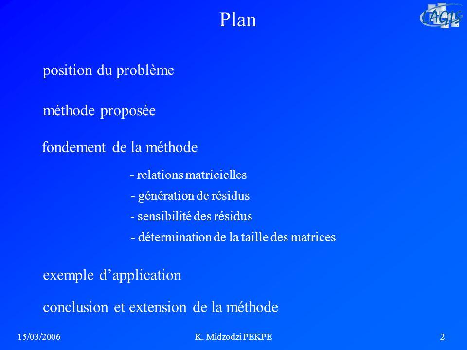 Plan position du problème méthode proposée fondement de la méthode
