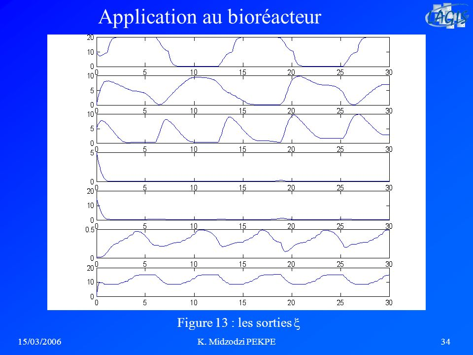 Application au bioréacteur