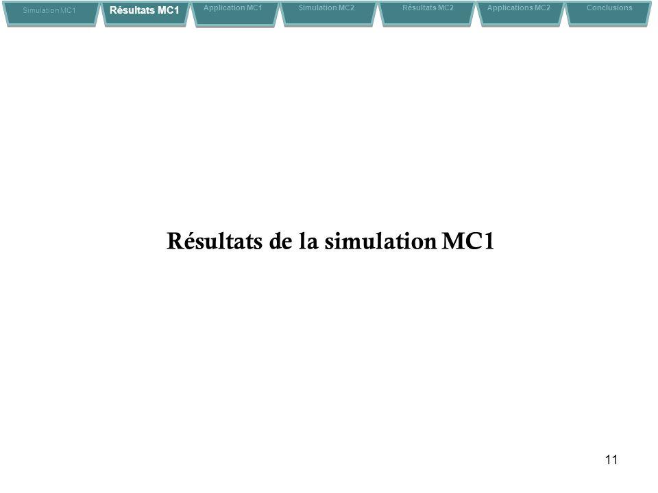 Résultats de la simulation MC1