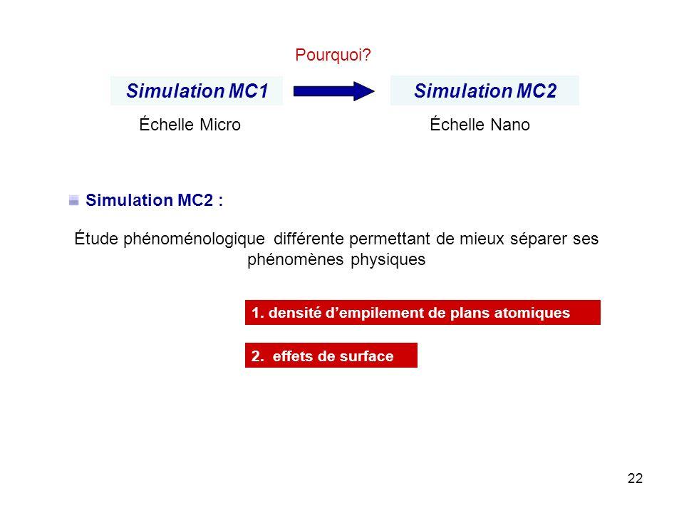 Simulation MC1 Simulation MC2