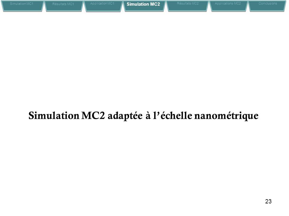 Simulation MC2 adaptée à l'échelle nanométrique