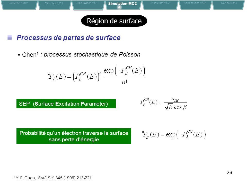Probabilité qu'un électron traverse la surface sans perte d'énergie