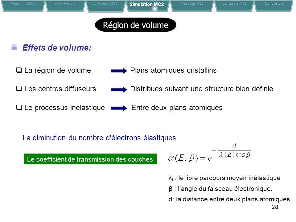 Région de volume Effets de volume: La région de volume