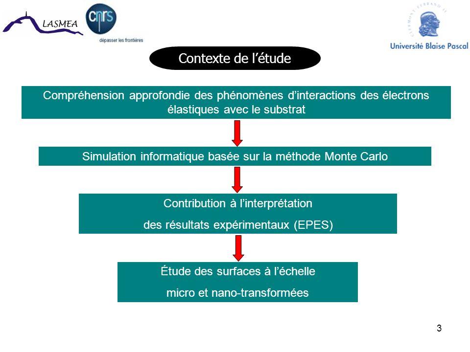 Contexte de l'étude Compréhension approfondie des phénomènes d'interactions des électrons élastiques avec le substrat.