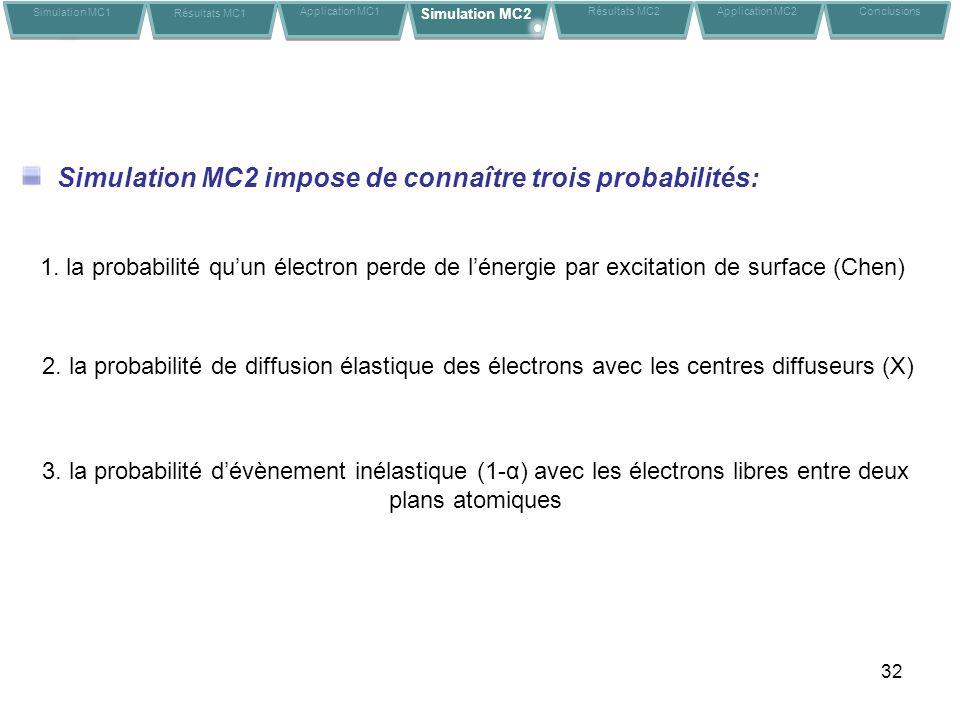 Simulation MC2 impose de connaître trois probabilités:
