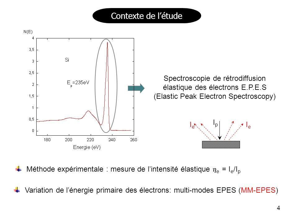 Contexte de l'étude Spectroscopie de rétrodiffusion élastique des électrons E.P.E.S (Elastic Peak Electron Spectroscopy)
