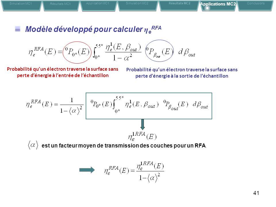 Modèle développé pour calculer ηeRFA