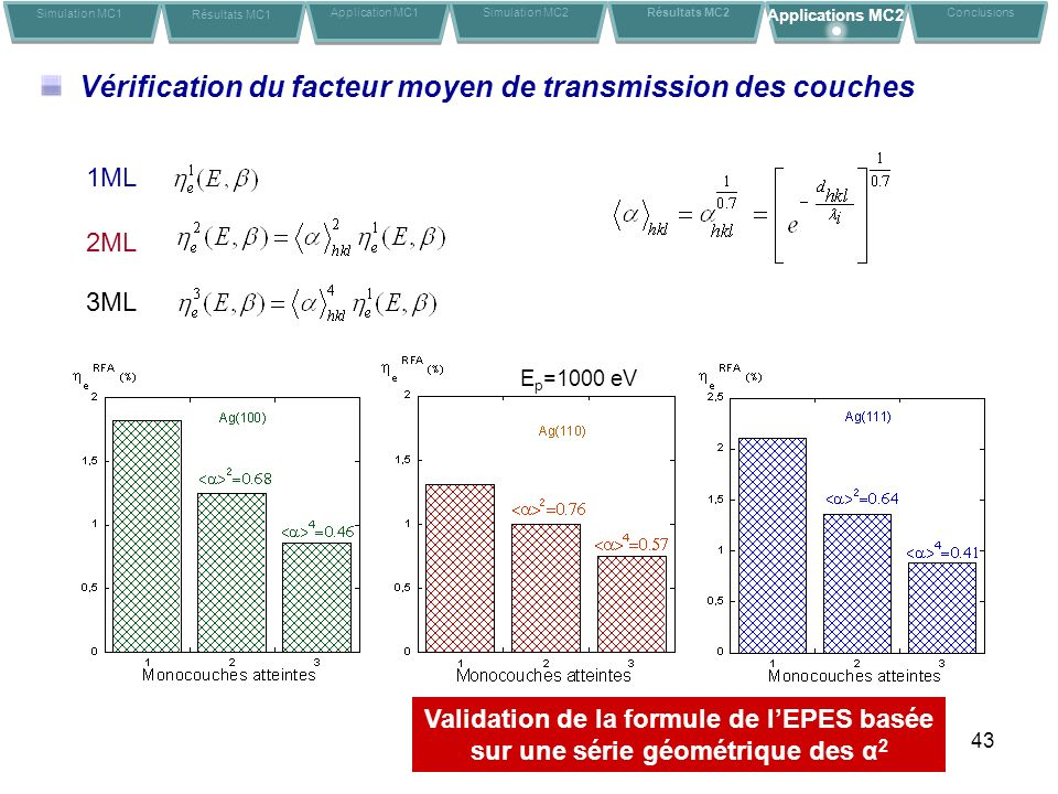 Vérification du facteur moyen de transmission des couches