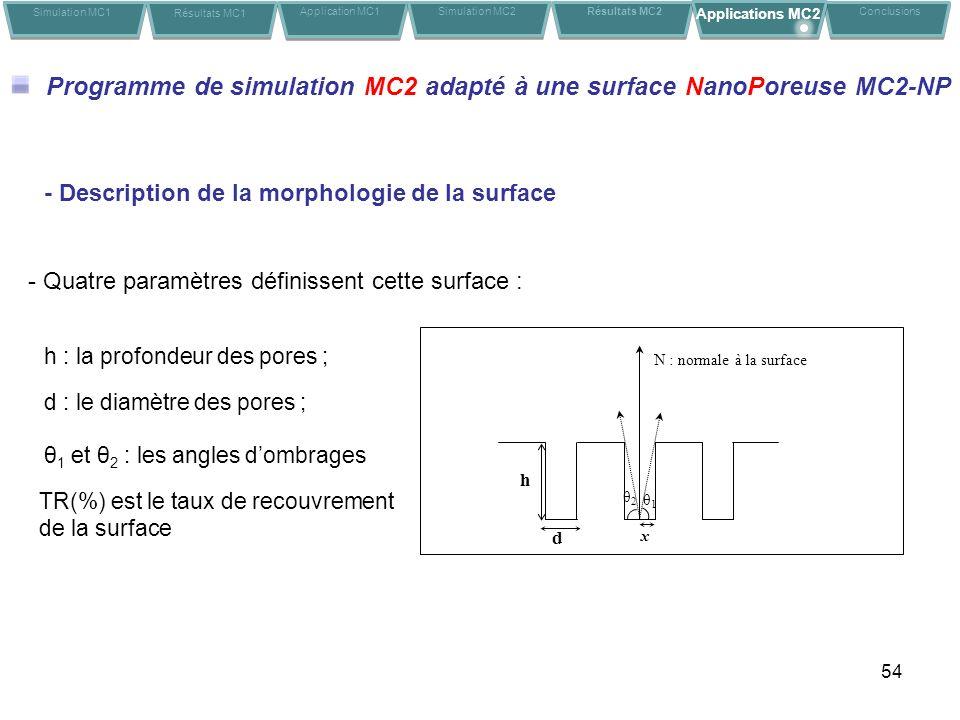 Programme de simulation MC2 adapté à une surface NanoPoreuse MC2-NP