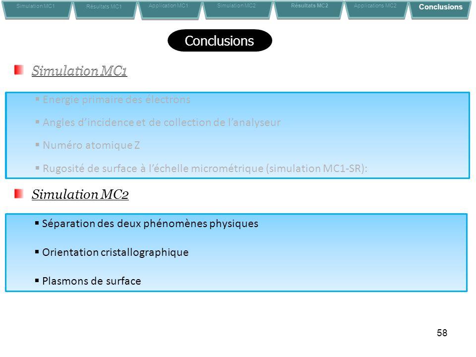 Conclusions Simulation MC1 Simulation MC1 Simulation MC2