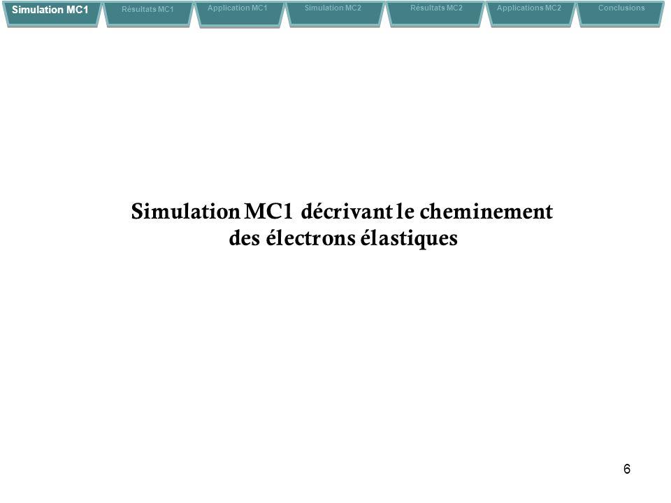 Simulation MC1 décrivant le cheminement des électrons élastiques